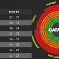 Ozone Catalyst 2014
